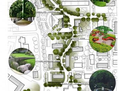 Urbanistická štúdia centra našej obce